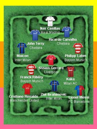 equipe-type-2008-de-football-monde_danb